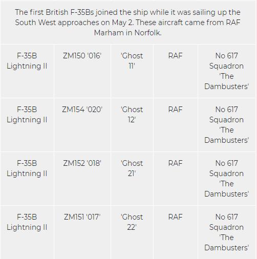 CSG 21 Aircraft Serials [Key.Aero]