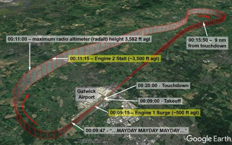 AAIB flight track